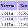 Стали известны цены на серверные процессоры Intel Xeon E5