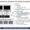 Новая серверная платформа от Intel для модифицированных Intel Atom
