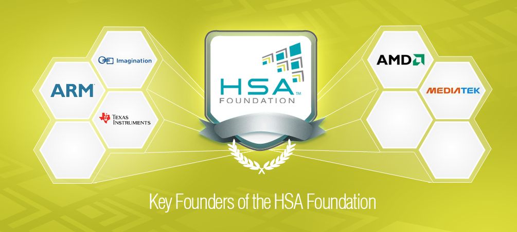 Члены HSA Foundation
